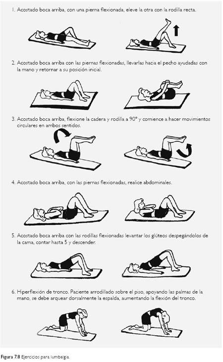 ejercicios para lumbalgia