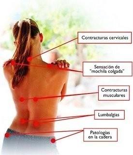 masajes para contracturas en madrid